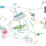 Sustainability Diagram-min